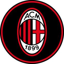 AC Milan Fan Token ACM
