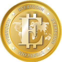 EveryCoin EVY