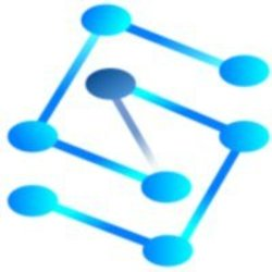 Custom contract network CCN